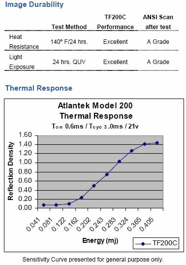 Direct Thermal Label Specs