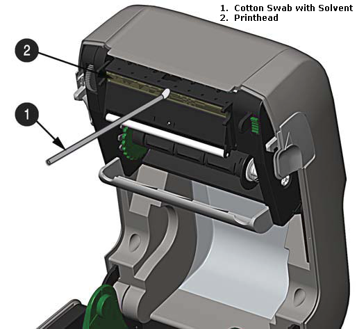 How Maintain Your Direct Thermal Label Printer Barcode Equipment And Labeling Solution