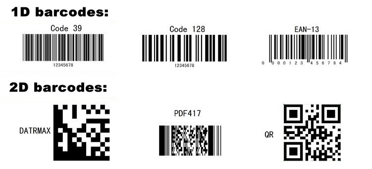 Gtins Are Only Strings Used To Describe Your Barcode Can Be Broken Down Into Multiple Different Product Codes The Two Primary Types Of Barcodes